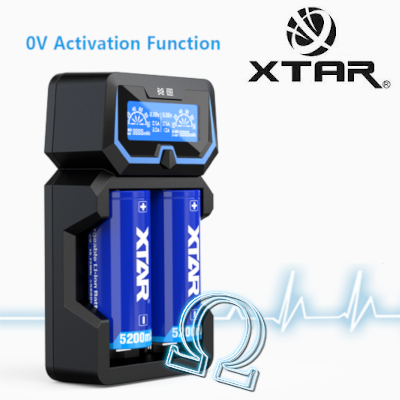 Chargeur X2